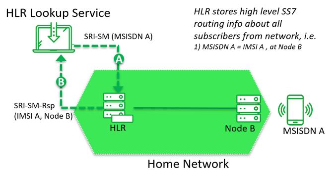 HR Lookup Service
